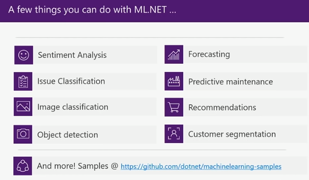 Sep  28, 2018 - Microsoft Ignite - Machine Learning with ML NET