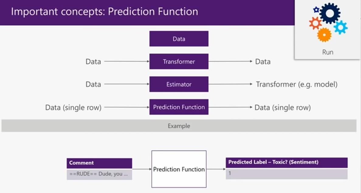Prediction.png